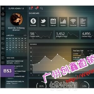 双轨制直销后台程序,多层次直销系统-- 广州市创鑫软件公司