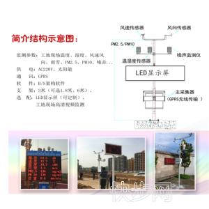 扬尘在线监测系统   RYQ-6-- 邯郸开发区研盛仪器仪表有限公司