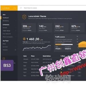 直销模式财务管理软件,b2c商城系统-- 广州市创鑫软件公司