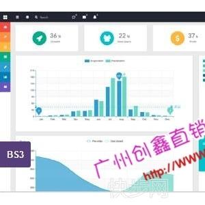 直销软件设计公司,三轨制源码-- 广州市创鑫软件公司