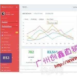 工资提成结算系统,直销的系统-- 广州市创鑫软件公司